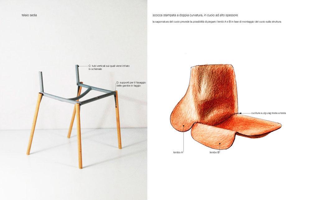 1085 edition, un disegno originale per il progetto, Bartoli Design per Kristalia
